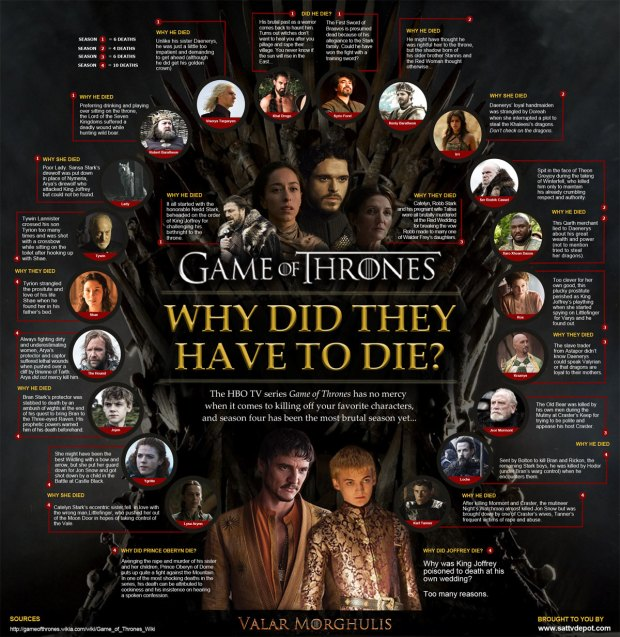game-of-thrones-infographic-why-did-they-have-to-die-juego-de-tronos